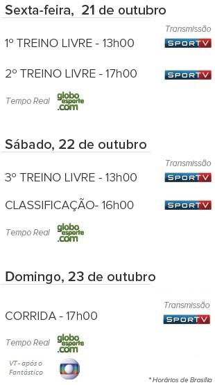 Info - horários GP dos EUA (Foto: GloboEsporte.com)