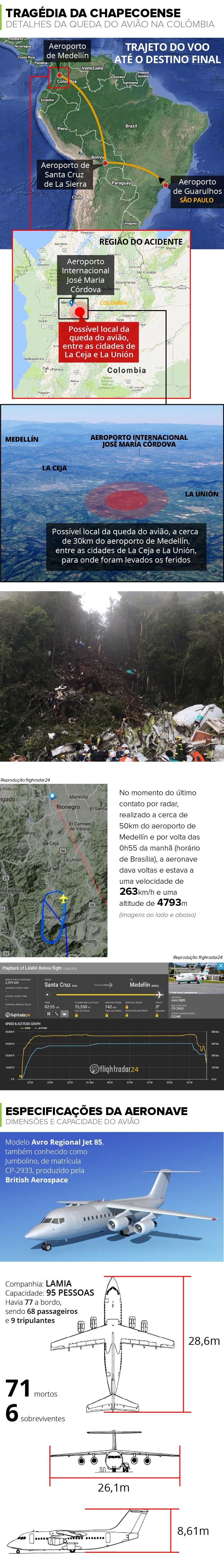 Info-QUEDA-AVIAO-Chapecoense-M (Foto: Infoesporte)