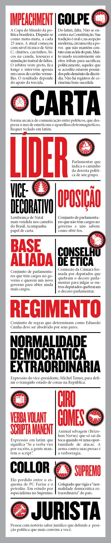 Dicionário da crise política (Foto: Época )