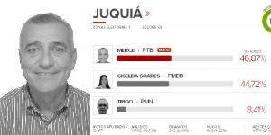 brasileiros naturalizados conquistam 28 prefeituras (Foto: Reprodução/TSE)