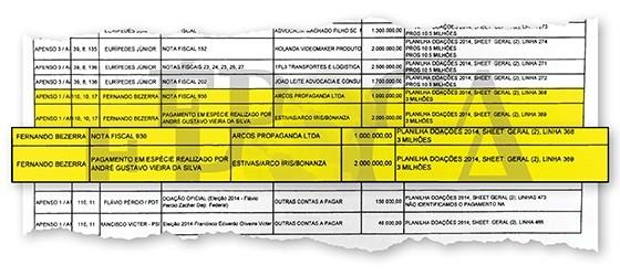Planilha da JBS aponta pagamento de propina para Fernando Bezerra Coelho Filho, ministro de Minas e Energia (Foto: Reprodução)