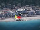 Motorista que atacou multidão em Nice era tunisiano