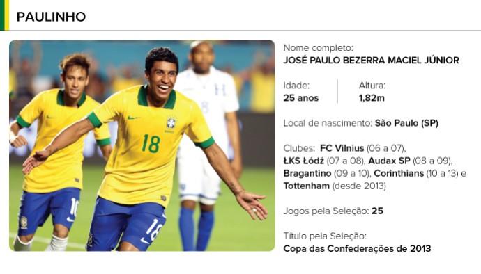 PERFIL jogadores brasil - PAULINHO (Foto: Editoria de arte)