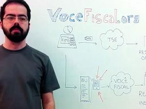 Diego Aranha, Você Fiscal (Foto: Reprodução)