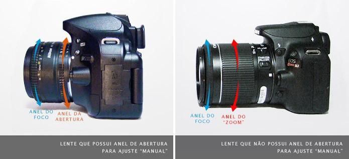abertura-lentes-anel-abertura