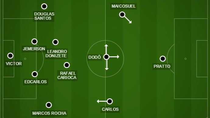 Análise tática de Santa Fé x Atlético-MG (Foto: GloboEsporte.com)