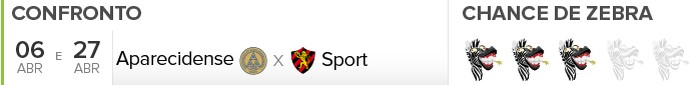 Aparecidense-x-Sport (Foto: INFOESPORTE)