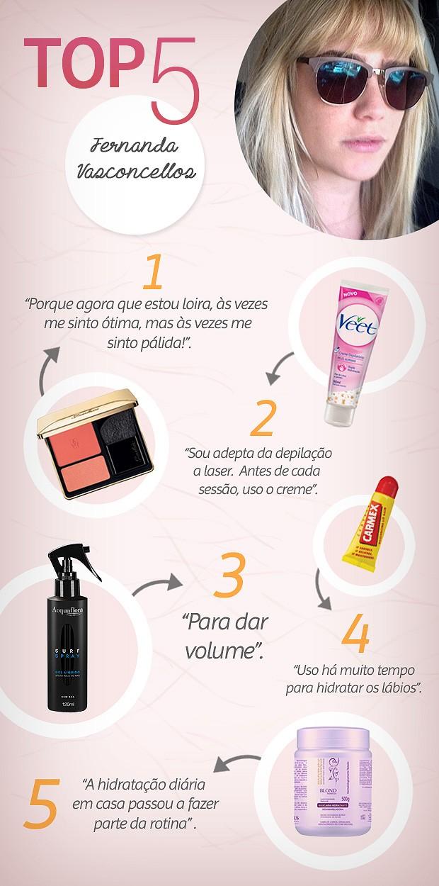 [Board] Top5 Fernanda Vasconcellos (Foto: Divulgao / Reproduo Instagram)