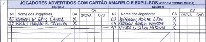 súmula cartões amarelos Bahia e Jacobina (Foto: Reprodução)