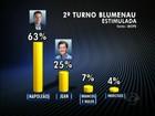 Napoleão tem 63%, e Kuhlmann, 25%, diz 1ª pesquisa Ibope do 2º turno