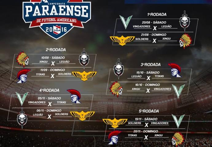Confira a tabela do Paraense de Futebol Americano 2016 (Foto: Reprodução)
