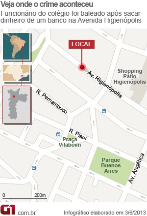 Mapa crime em Higienópolis (Foto: Editoria de arte )
