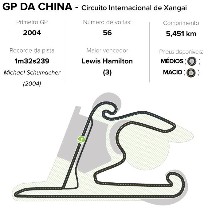 Circuito de Xangai - GP da China - Fórmula 1 (Foto: GloboEsporte.com)