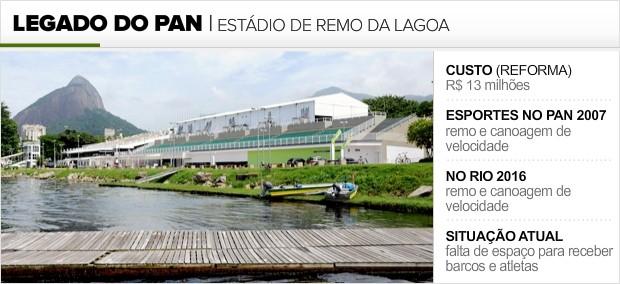 Info_LEGADO-PAN_REMO-LAGOA (Foto: Infoesporte)