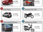 Veja 10 carros e 10 motos mais vendidos em julho de 2016