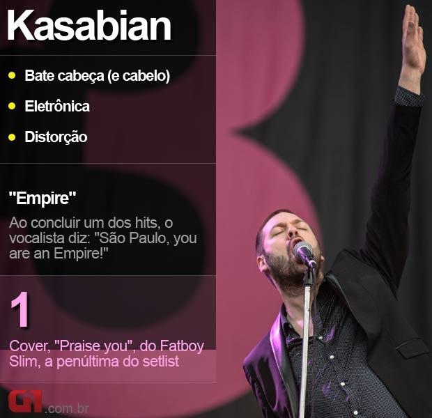 Kasabian Lollapalooza (Foto: G1)