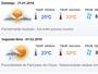 Meteorologia prevê céu nublado com chuva fraca na Corrida Antônio Assmar