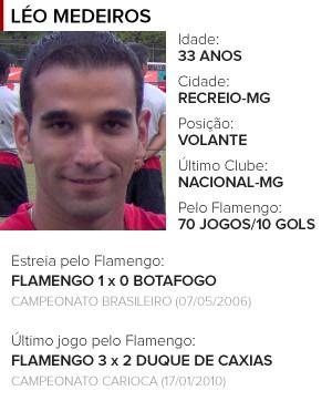 Perfil Leo Medeiros Flamengo (Foto: Editoria de Arte)