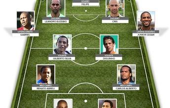 BLOG: De pentacampeão ao Imperador: confira a seleção brasileira dos jogadores sem clube