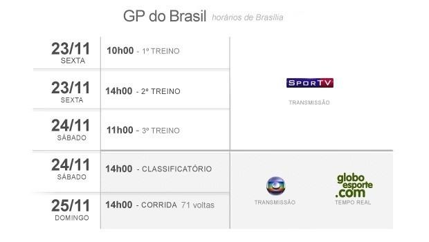 horários gp do brasil interlagos f-1 fórmula 1 globo (Foto: GLOBOESPORTE.COM)