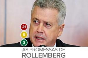O que cumpriu e o que não cumpriu (Pedro Ventura/Agência Brasília)