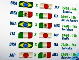 Veja a tabela completa de jogos da Copa das Confederações de 2013 (infoesporte)