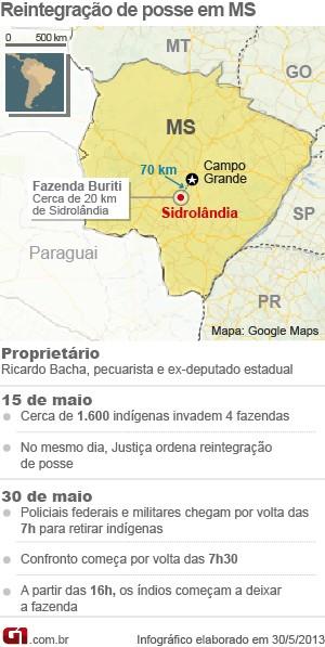 Sidrolândia - ATUALIZADA (Foto: Editoria de Arte/G1)