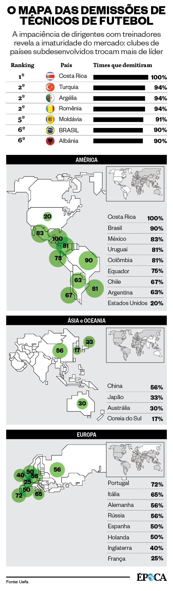 O mapa das demissões de técnicos de futebol (Foto: Infografia ÉPOCA)