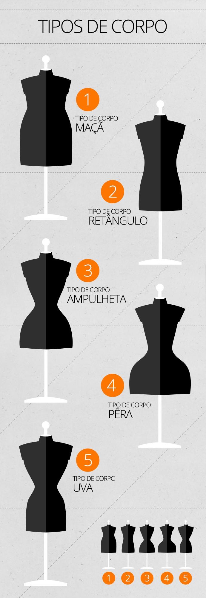 e29fa5343645 Descubra o formato do seu corpo (Foto: Arte: Fabricio Bianchi ) Confira  cada tipo de silhueta e saiba o modelo de vestido ideal ...