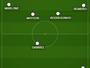 Corinthians vai com mudanças para o Dérbi; Maycon e Kazim ganham vagas