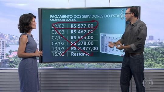 União bloqueia R$ 220 milhões do RJ e afeta acerto com servidores