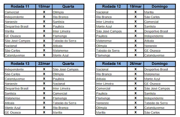 Série A3 Paulista - tabela completa (Foto: Reprodução)