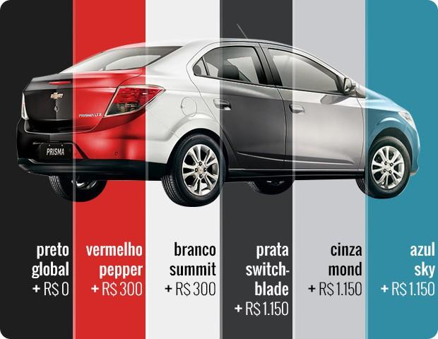 Chevrolet Prisma_Cores (Foto: Autoesporte)