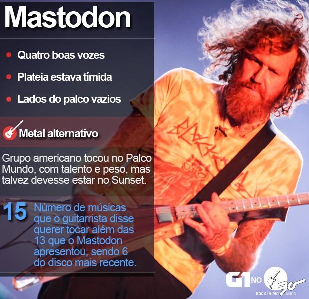 Mastodon se apresenta no Palco Mundo do Rock in Rio nesta sexta-feira (Foto: Fabio Tito/G1)