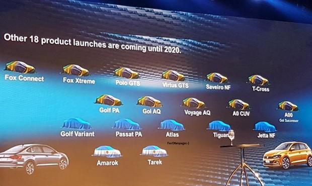 Volkswagen Argentina revela os planos de novos lançamentos para o Brasil (Foto: Ferd)