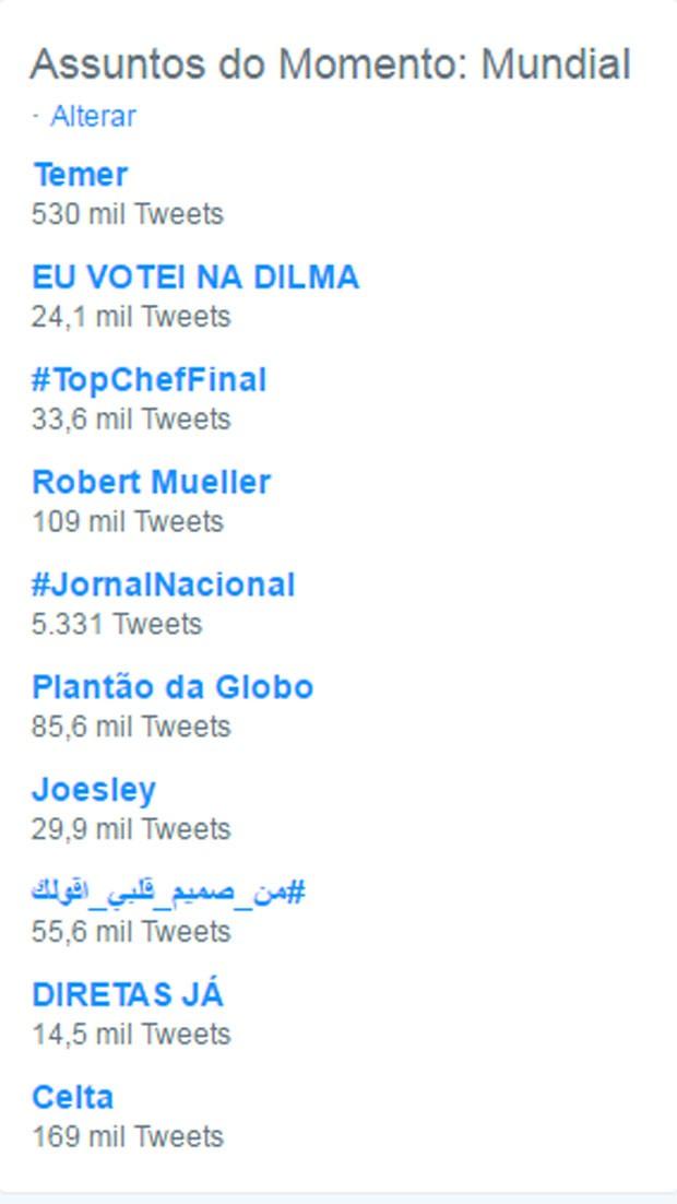 Temer aparece no topo do Trending Topics do Twitter após denúncia de gravação da JBS (Foto: Reprodução/Twitter)