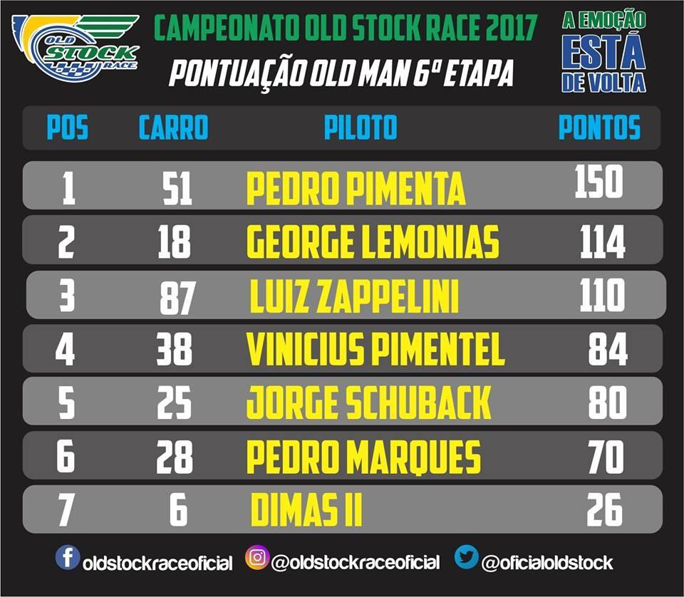 Classificação atualizada do campeonato depois da sexta etapa (Foto: Divulgação)