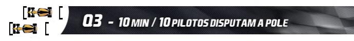 Header_Q1 Fórmula 1 - 10 minutos - pole position (Foto: Editoria de arte)