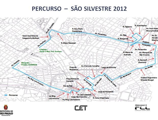 PERCURSO CORRIDA DE SÃO SILVESTRE 2012  (Foto: Divulgação)
