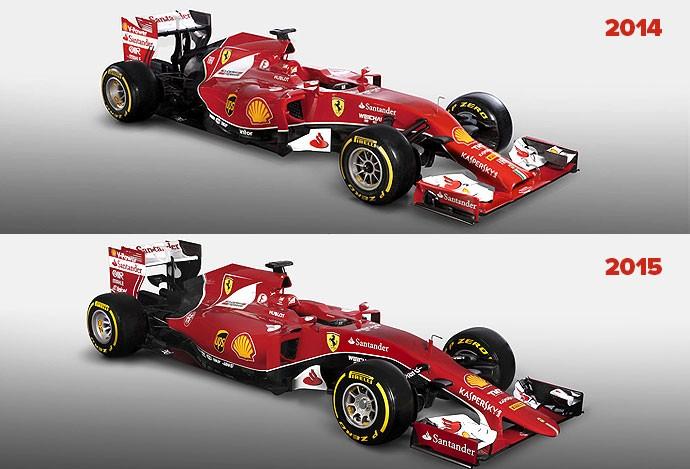 Montagem Carro Ferrari 2014 e 2015 (Foto: Editoria de arte)