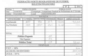 Jogo da 2ª divisão do Campeonato Potiguar tem apenas quatro pagantes