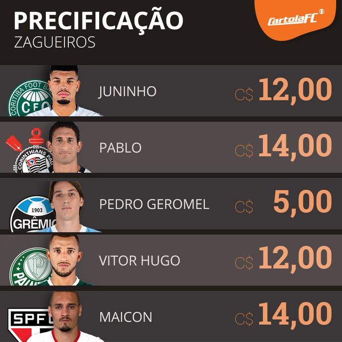 card precificação zagueiros cartola (Foto: GloboEsporte.com)