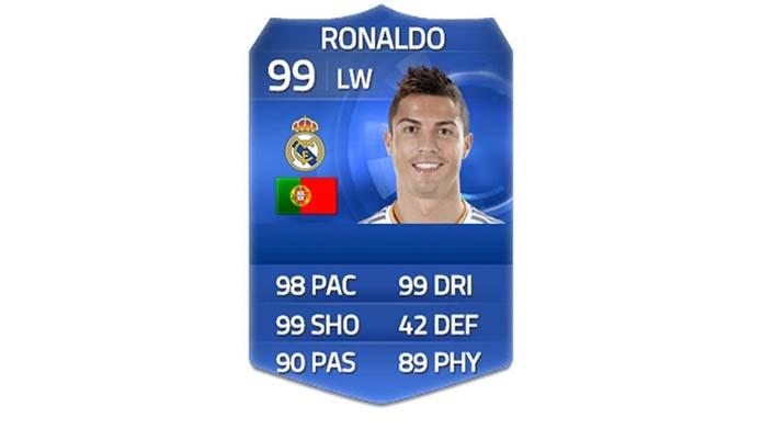 Cristiano Ronaldo (Foto: Reprodução/Murilo Molina)