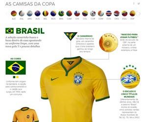 Camisas da Copa (Foto: Divulgação)