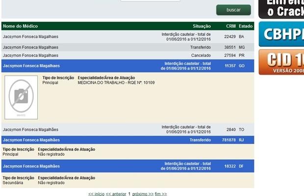 Consulta no site do Cremego mostra que médico Jacsymon Magalhães está com registro suspenso, Goiás (Foto: Reprodução/Cremego)