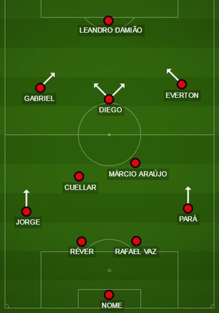 Diego centralizado, velocidade pelas pontas, e Damião como referência: a formação do Flamengo  (Foto: GloboEsporte.com)