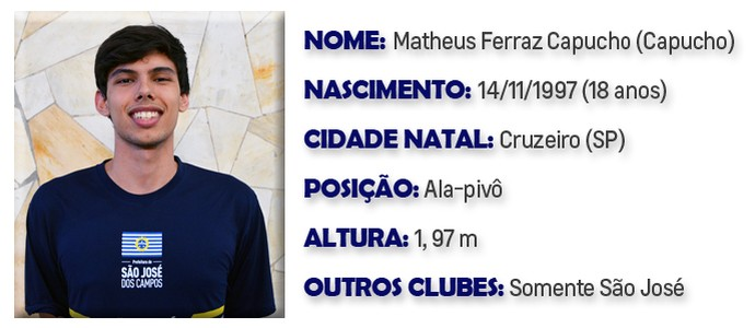 Matheus Capucho São José Basquete (Foto: Arte GloboEsporte.com)
