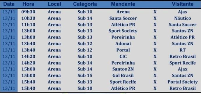 Penúltima rodada do PE de Base de Futebol 7 (Foto: Divulgação / Federação Society PE)