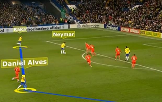 Analisador tático de Brasil x Rússia - Neymar (Foto: Reprodução SporTV)