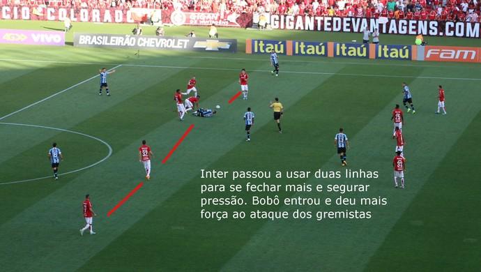 tática análise Gre-Nal 408 Grêmio Inter (Foto: Eduardo Moura/GloboEsporte.com)
